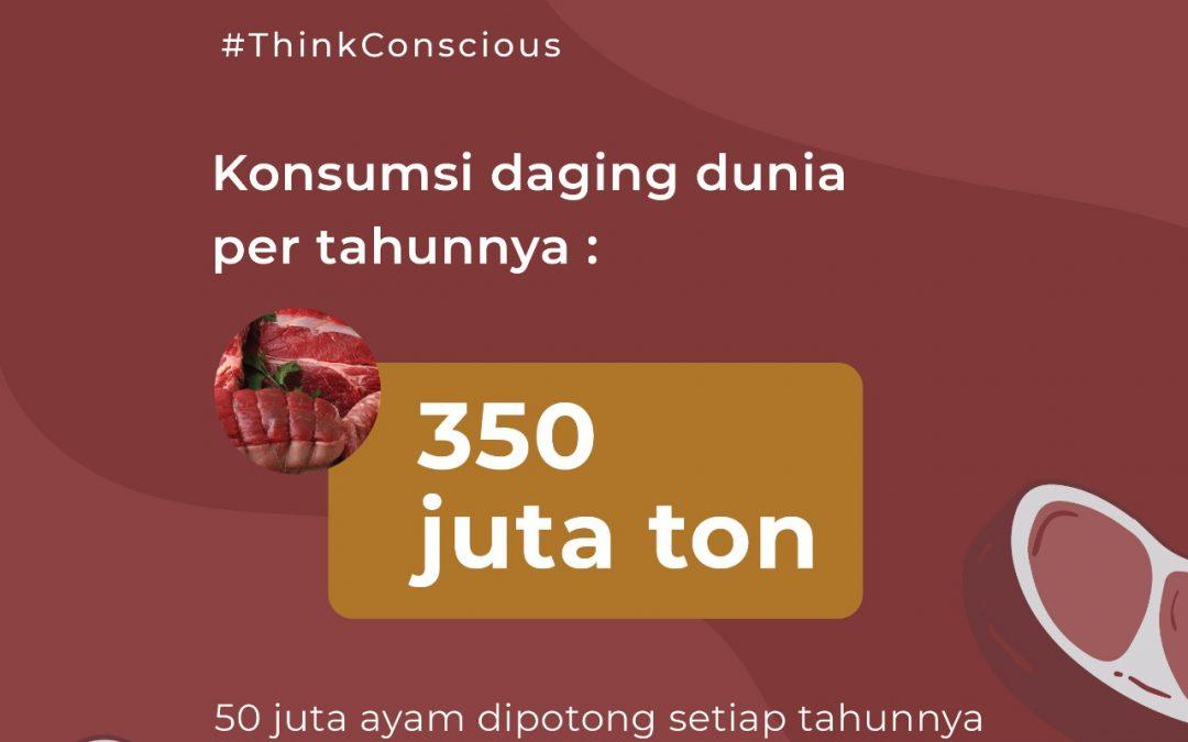 Meat Consumptions